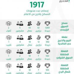 مدير مستشفى# الدلم يعايد المرضى في عيد الاضحى المبارك 1441هــ