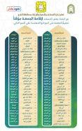 بالصورة.. إدارة المساجد والدعوة بالخرج تعلن عن اعتماد بعض المساجد لإقامة الجمعة مؤقتاً