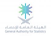 الهيئة العامة للإحصاء: 5,382 مصوِّر يعملون في 2,415 محل تصوير فوتوغرافي في السعودية
